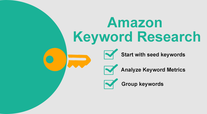 How to do Amazon Keyword Research Ultimate Guide - AMZFinder