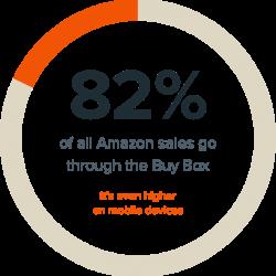 buy-box-82-percentage@2x